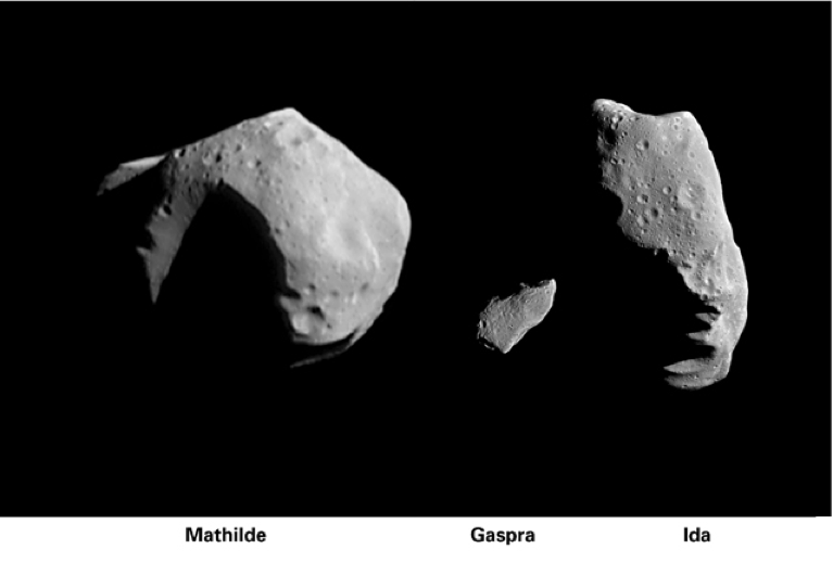 Images of three asteroids, Mathilde, Gaspra, and Ida, showing the variability in asteroid size and shape.