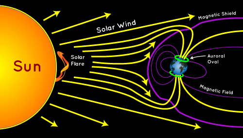 solar storm earth magnetic field - photo #34