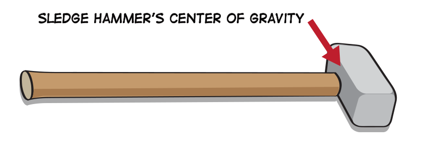 Hammer's center of gravity.