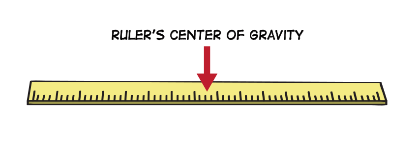 Ruler's center of gravity.