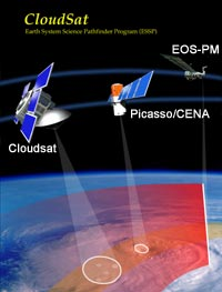 Cloudsat in orbit with other cloud observing satellites.