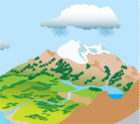 Cartoon of mountain, river, lake.