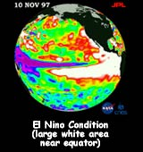 TOPEX colorized maps of Earth showing ocean temperature difference in El Nino conditions