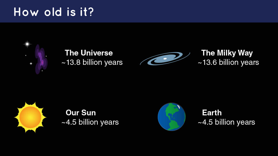 How Old Are Galaxies? | NASA Space Place – NASA Science for Kids