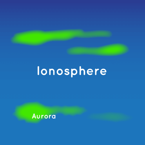 an image representing the ionosphere, one of the layers of earth's atmosphere. this is where auroras happen