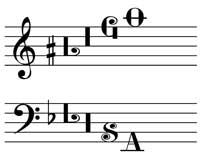 Treble clef with word LIGO and bass clef with word LISA.