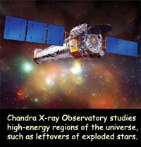 Caption says Chandra X-ray Observatory studies high-energy regions of the universe, such as leftovers of exploded stars.