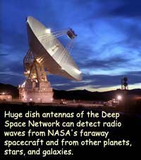 Caption says Huge dish antennas of the Deep Space Network can detect radio waves from NASA's faraway spacecraft and from other planets, stars, and galaxies.