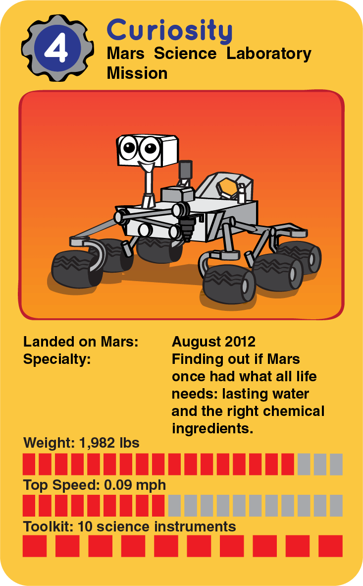 a card with a cartoon version of the Curiosity rover and some facts about the rover