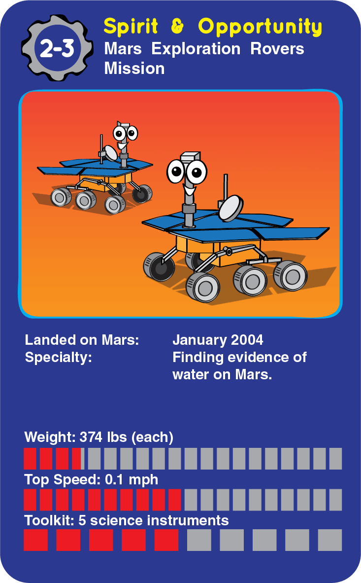 a card with a cartoon version of the Spirit and Opportunity rovers and some facts about the rovers