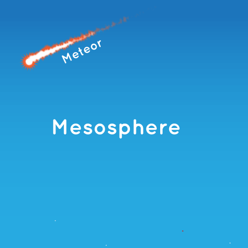 an image representing the mesosphere, one of the layers of earth's atmosphere. this is where meteors burn up