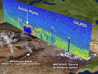 Sample of how smoke plume data from CALIPSO is visualized.