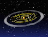 Where does the solar system end nasa space place whats the kuiper belt an illustation of the solar system ccuart Choice Image