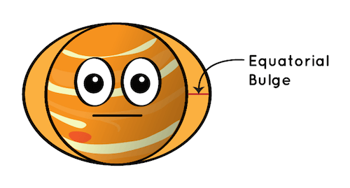 Why Are Planets Round Nasa Space Place