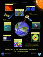 Thumbnail of GOES/POES poster.