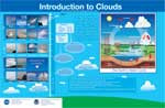 Small image of cloud poster