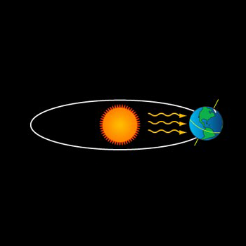 illustration of Earth's orbit around the sun