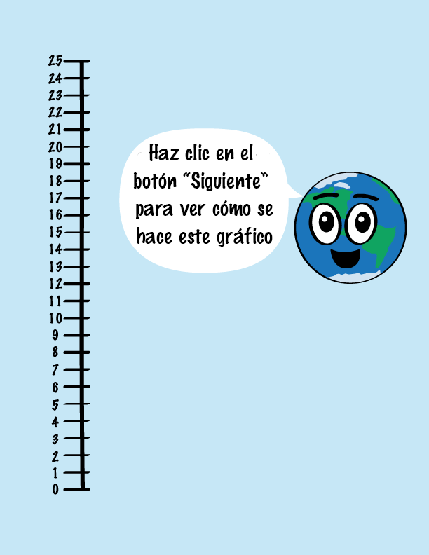 a number line from 0 to 25