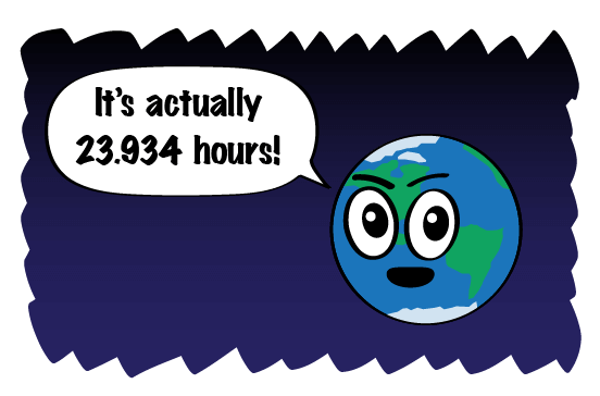 earth days are 23.934 hours long