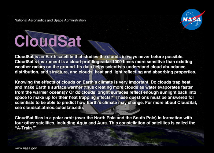CloudSat Mission Card