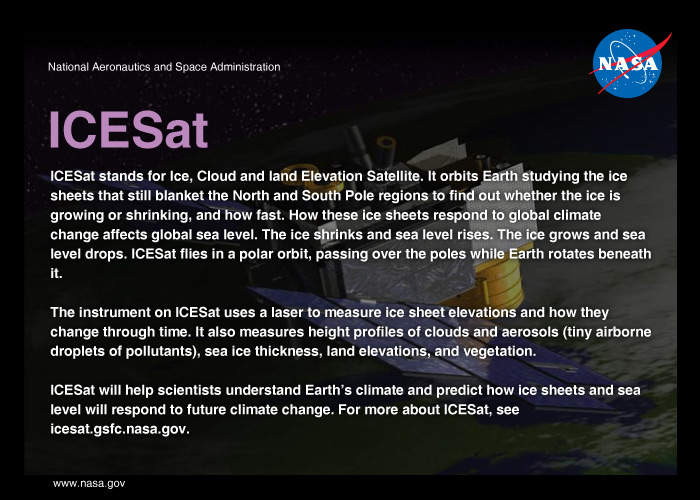 ICESat Mission Card