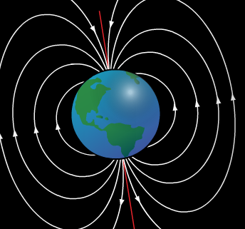 a diagram of the magnetic field around Earth
