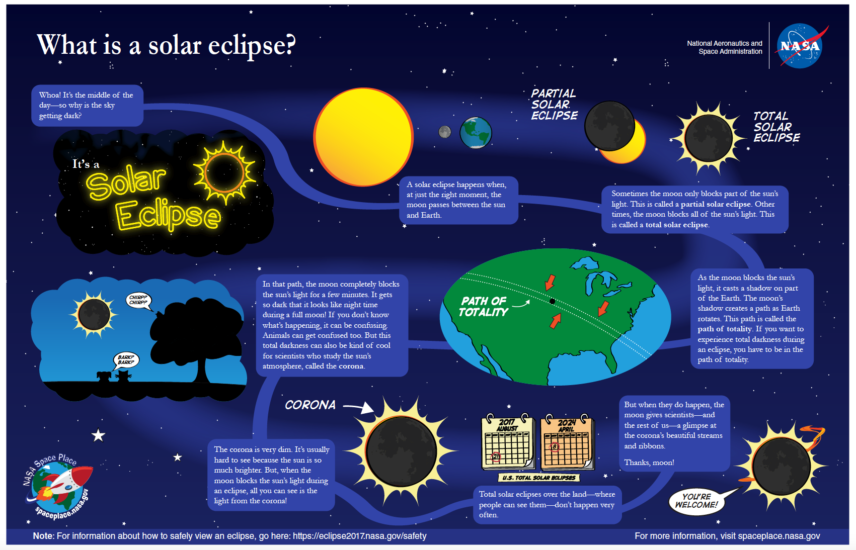 What is a solar eclipse nasa space place download a poster of this animation pooptronica Image collections