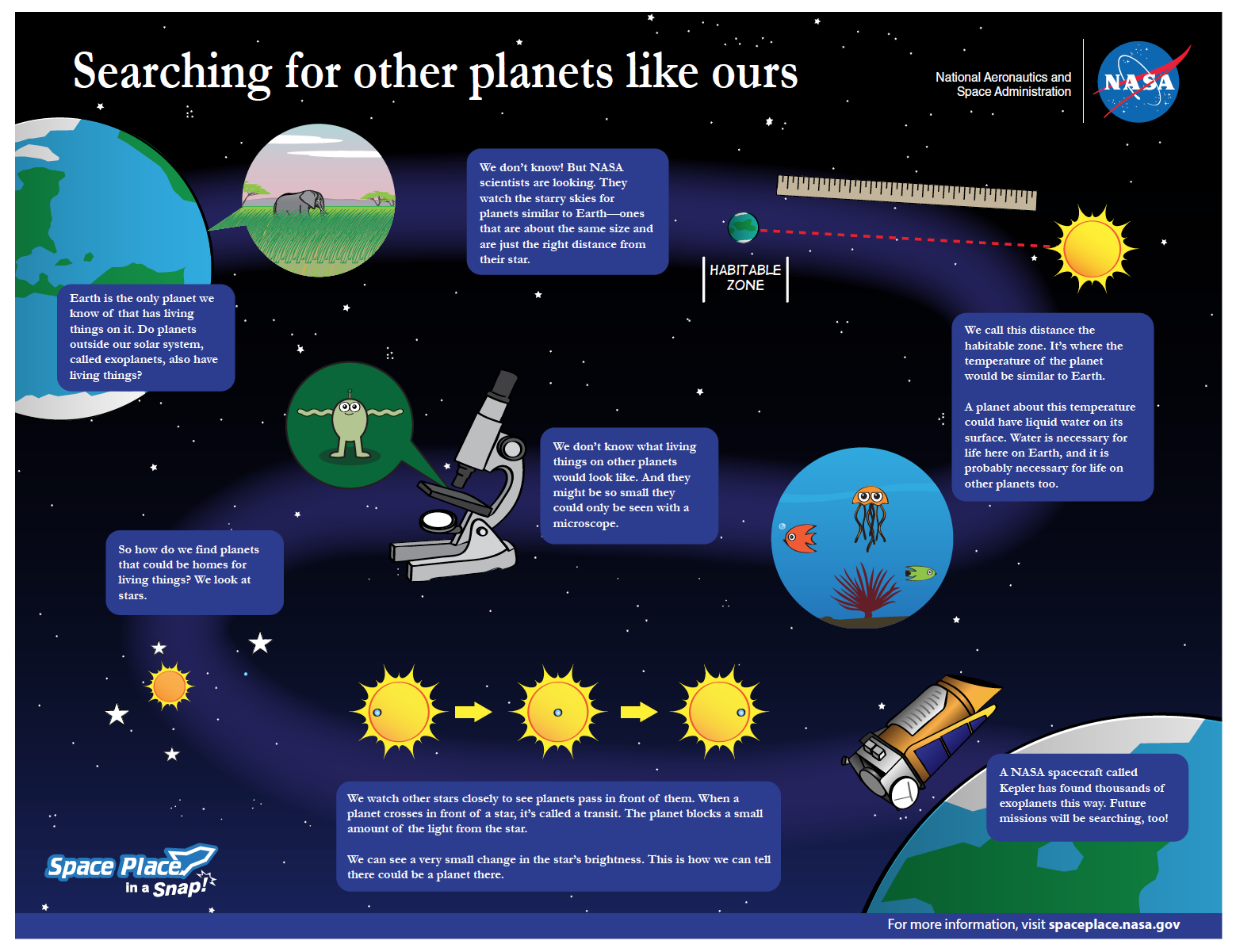 Searching for other planets like ours :: NASA Space Place