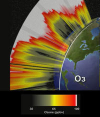 Image shows Earth with north-south line going through North America. Above line are patterns of green, yellow, orange, and red to represent low to high concentrations of ozone.