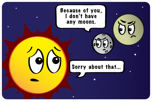 Mercury and Venus do not have any moons. Cartoon of Mercury telling the sun it's the sun's fault. Because of you, I don't have any moons. Sorry about that.