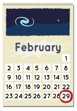 Illustration of a February calendar in a leap year.