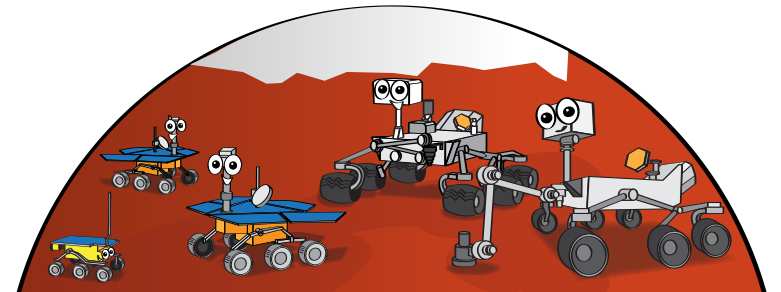 a group photo of the cartoon versions of all five Mars rovers