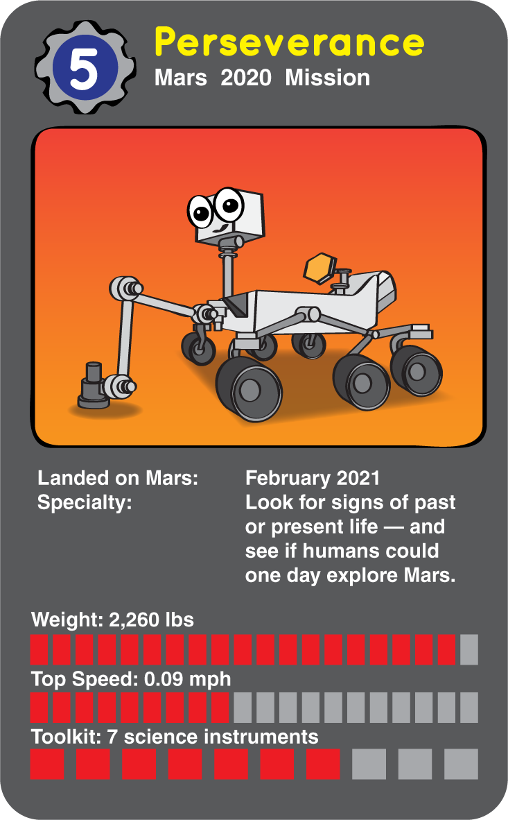 a card with a cartoon version of the Mars 2020 rover and some facts about the rover