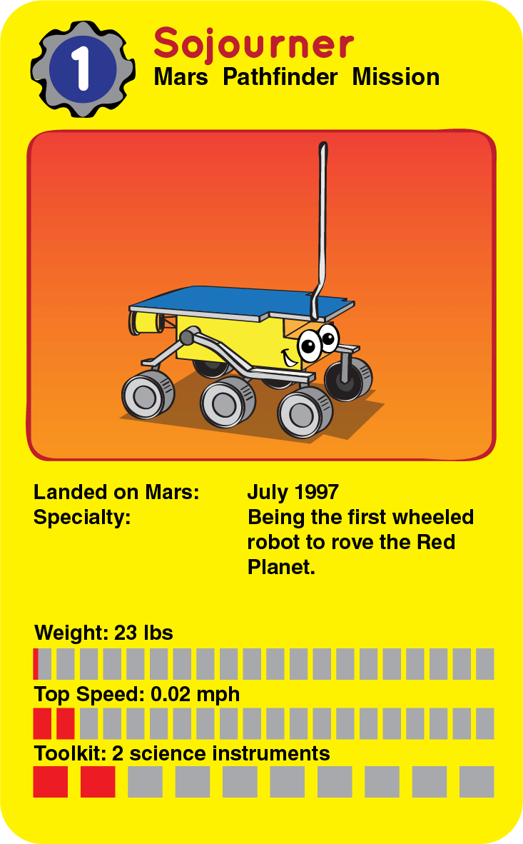 a card with a cartoon version of the Sojourner rover and some facts about the rover