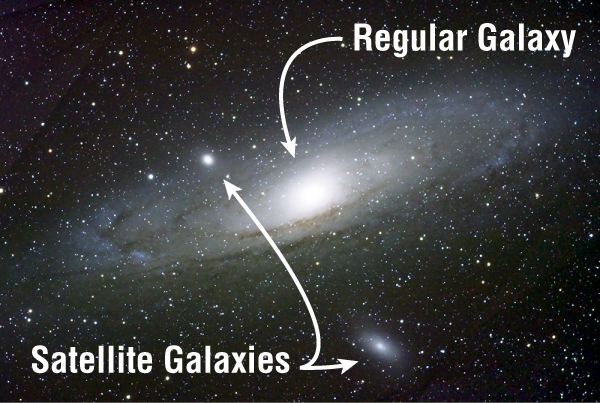 Galaxy  Definition of Galaxy by MerriamWebster