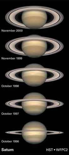 Series of five pictures of Saturn, with rings tilted at different angles.