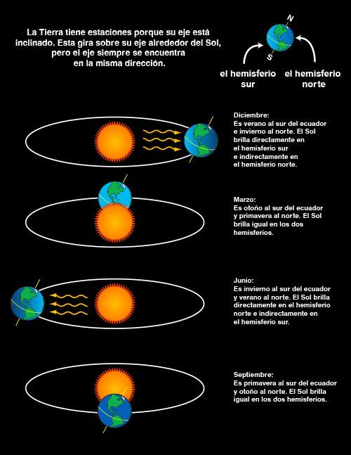 Curiosidades y ciencia - Página 20 Seasons.sp.sp