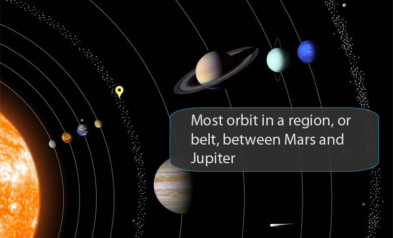 the planets in order from the sun including the asteroid belt - photo #12