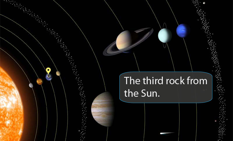 Solar system objects, in order, but not to scale.