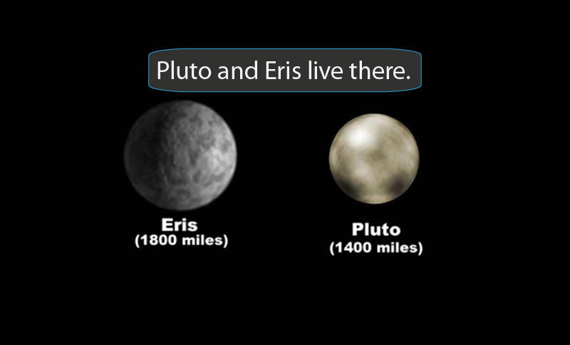 Images of Pluto and Eris, for size comparison, Eris 1800 miles in diameter and Pluto 1400 miles in diameter.