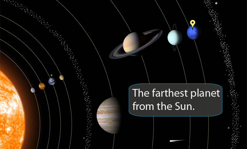 how far are the planets from the sun - photo #33