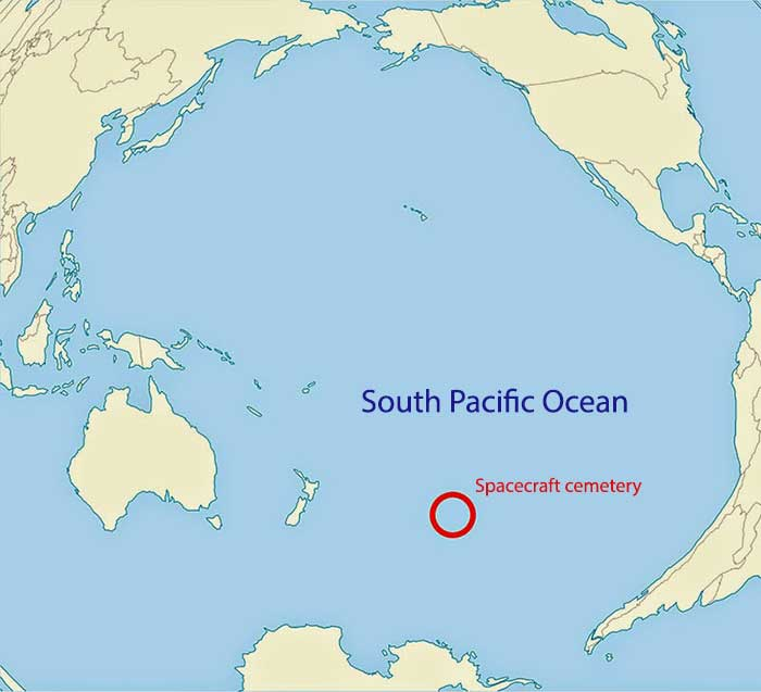 Simple map of Pacific Ocean and surround land masses. Area in South Pacific is circled in red and labeled spacecraft cemetery.