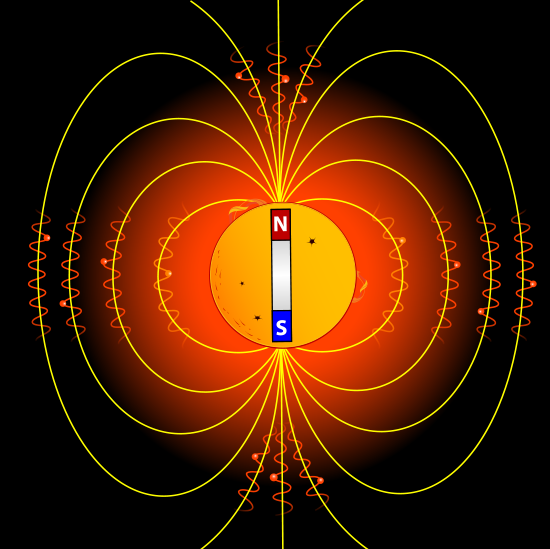 drawing of a sun's magnetic field with moving particles around them and a magnet over the sun.