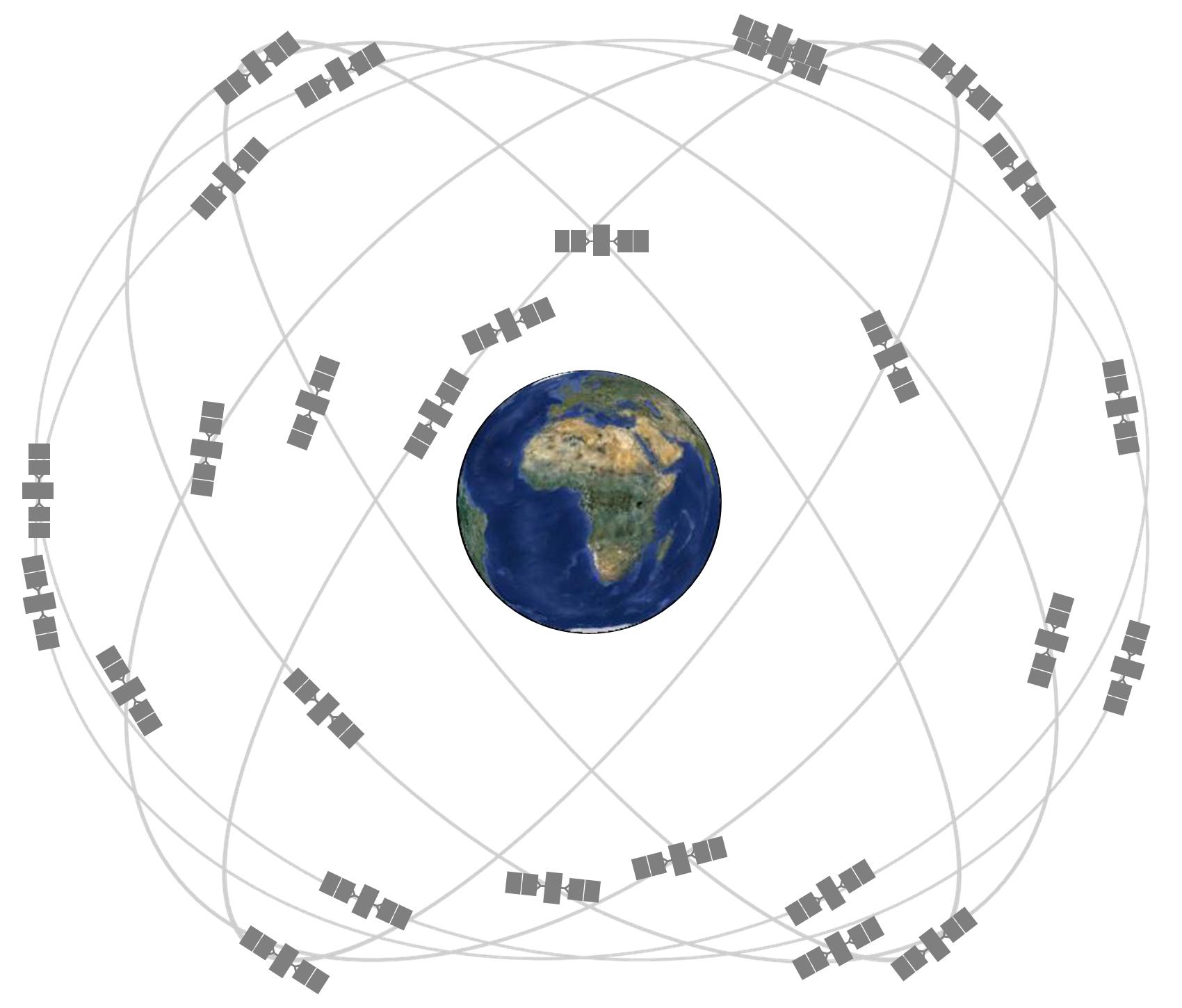 Illustration of GPS satellites orbiting around Earth