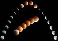 Series of Moon photos during a lunar eclipse.