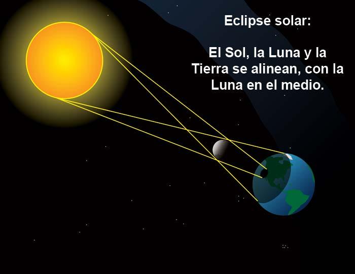 Calendario lunar para Octubre del año 2014 - fases de la luna
