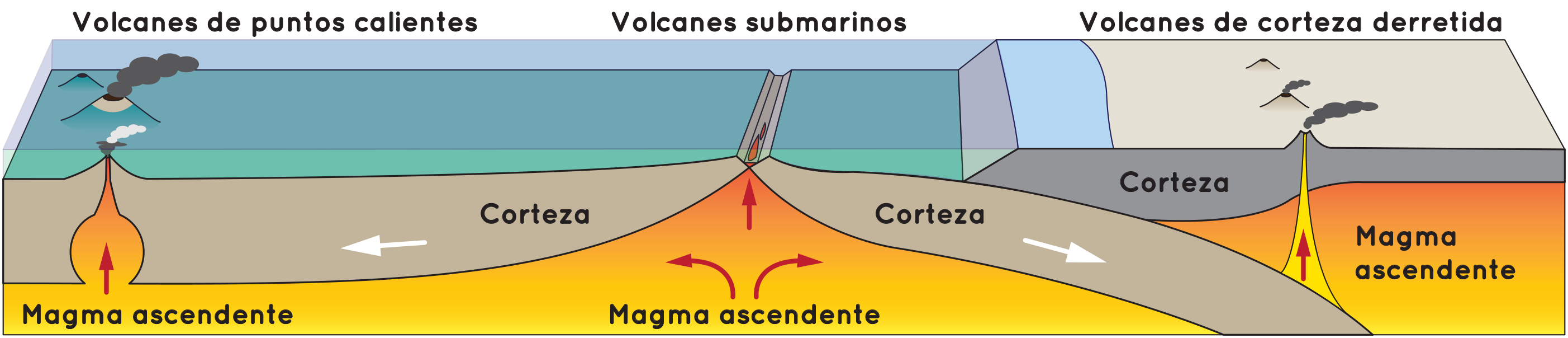 What Is A Volcano Nasa Space Place Nasa Science For Kids