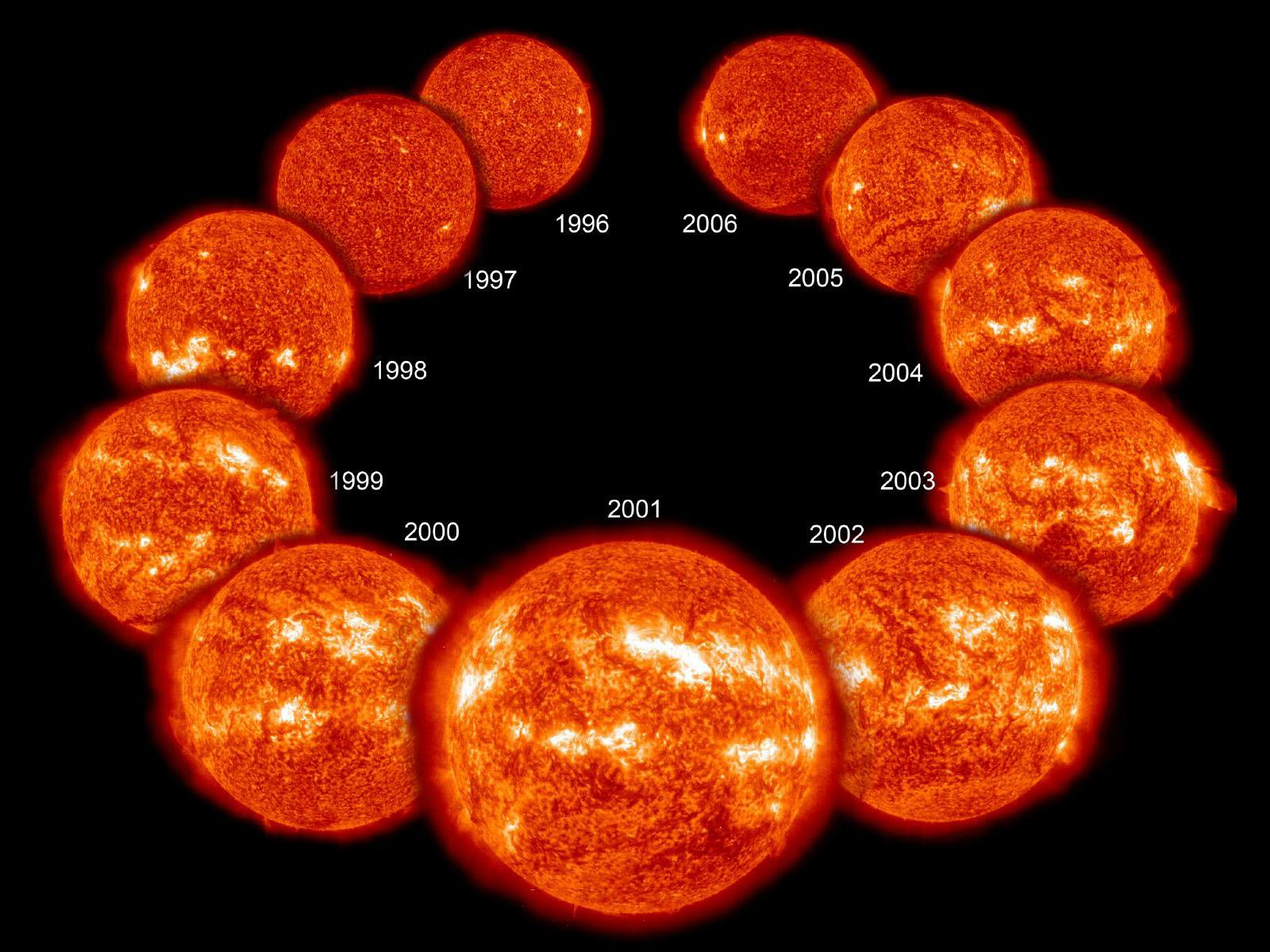 Images of the Sun during one solar cycle. Solar maximum occurred during 2001 while 1996 and 2006 were near solar minimum.