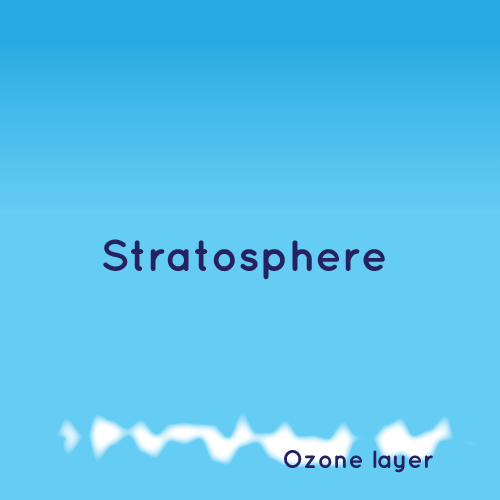 an image representing the stratosphere, one of the layers of earth's atmosphere. this is where the ozone layer is