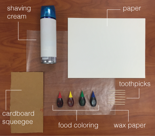 a photo of all the necessary supplies for this activity: shaving cream, paper, cardboard, food coloring, wax paper, and toothpicks